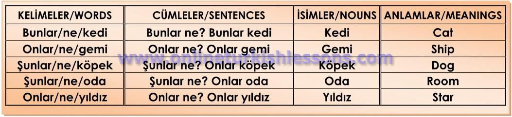 Turkish Class  Learn Turkish Language Online with Free