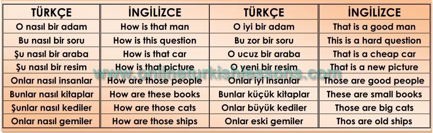 Learn Turkish Language via Sykpe Turkish Language Lessons
